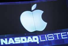 Ações APPLE - NASDAQ