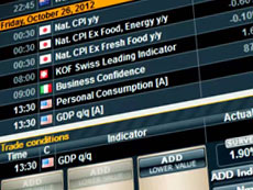 Calendário Económico