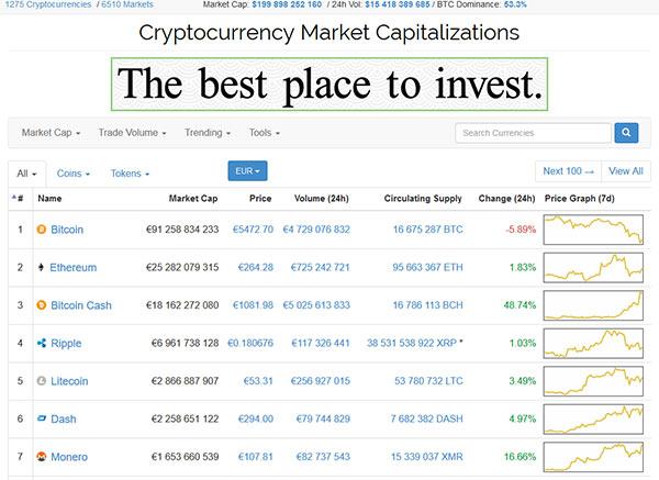 Site Coinmarketcap