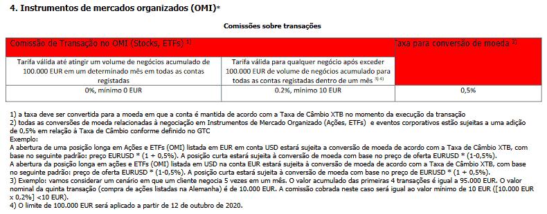 Tabela de comissões da XTB