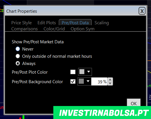 Pre-market e After-market no programa TC2000