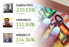 Como copiar investidores