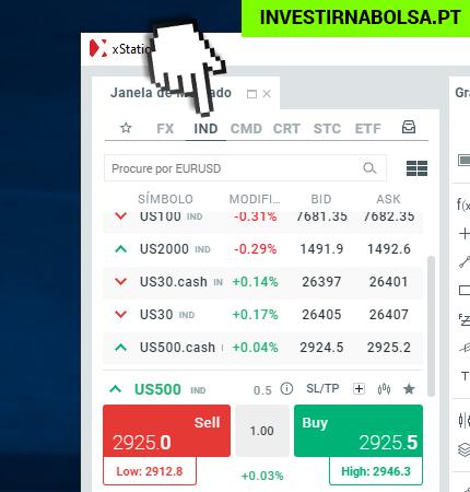 Como encontrar índices das Bolsas de Valores