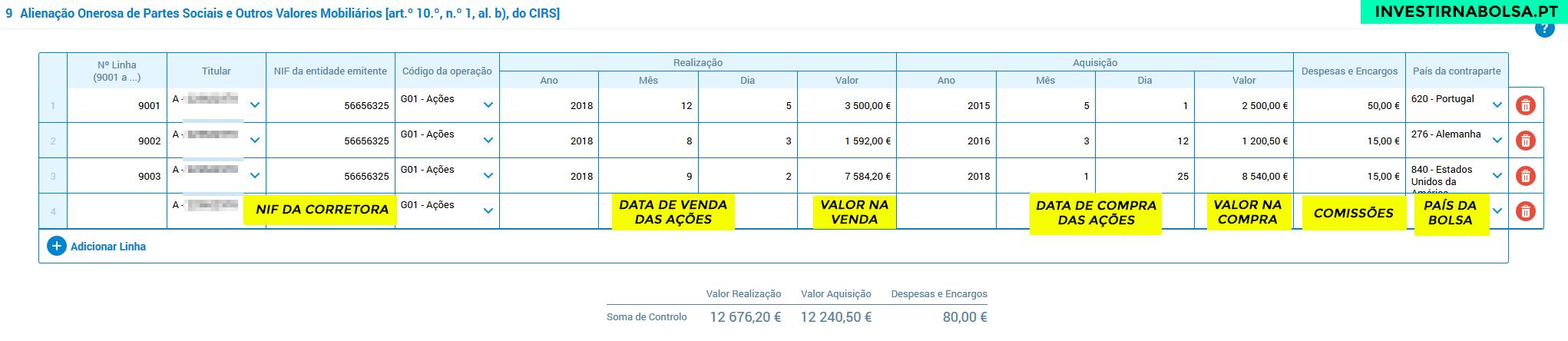 Como fazer o IRS para a Bolsa de Valores com uma corretora Portuguesa