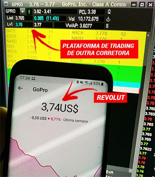 Diferenças revelam má execução do Revolut Trading