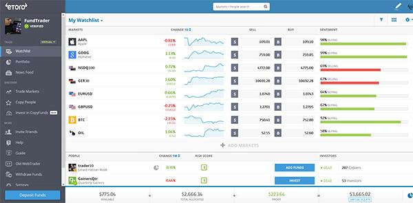 Plataforma trading Etoro Ganhar Dinheiro