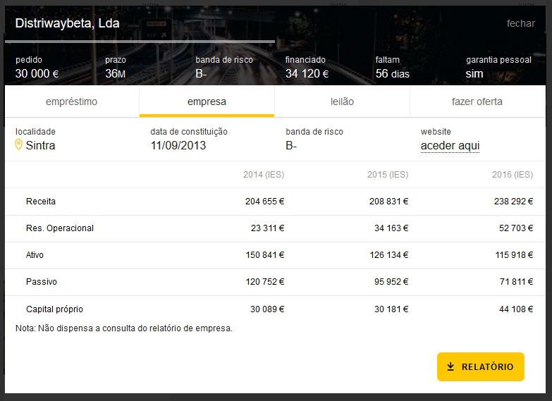 Aba Empresa, com mais informações sobre o propósito do empréstimo.