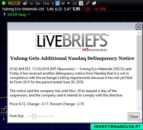 Notícia da suspensão da negociação das ações YECO