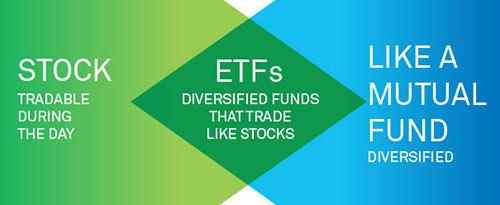 Explicação o que são os ETF