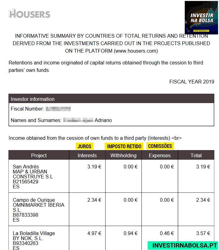 PDF Relatório Fiscal Housers 2019