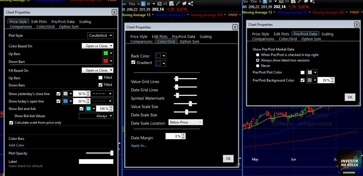 Personalizar gráfico no TC2000