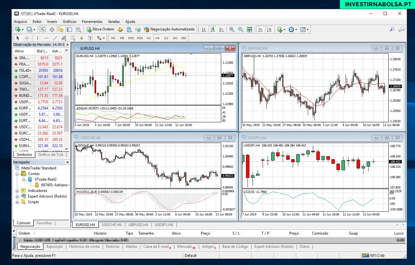 Plataforma Metatrader 4 (MT4) de trading na corretora XTB