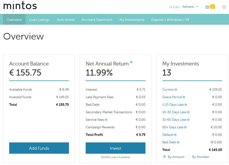 Mintos.com Plataforma de investir em empréstimos crowdfunding