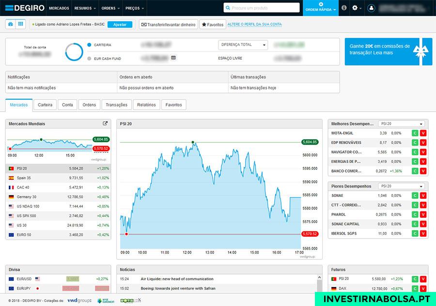 Cotação da Bolsa de Valores na Plataforma DEGIRO