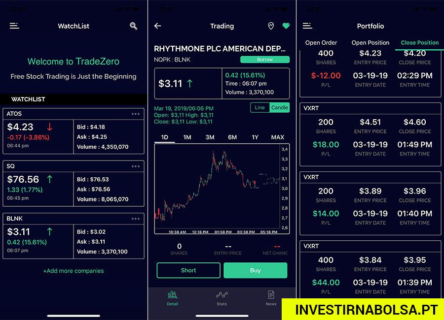 Plataforma ZeroMobile da corretora TradeZero para negociar penny stocks
