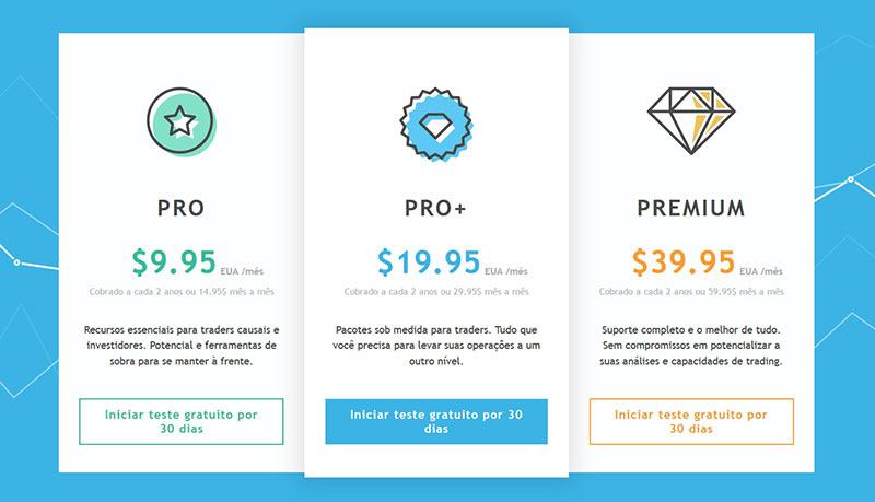 Preço dos pacotes da plataforma TradingView