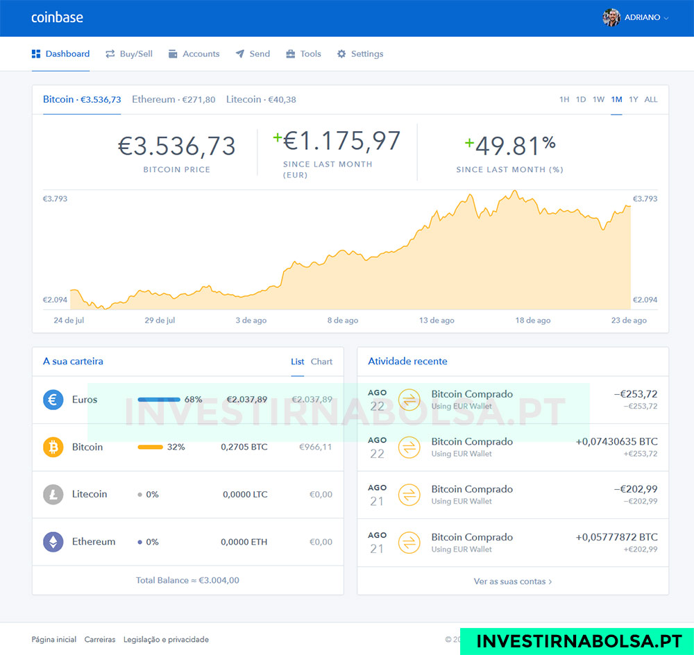 Comprar Bitcoins no Coinbase