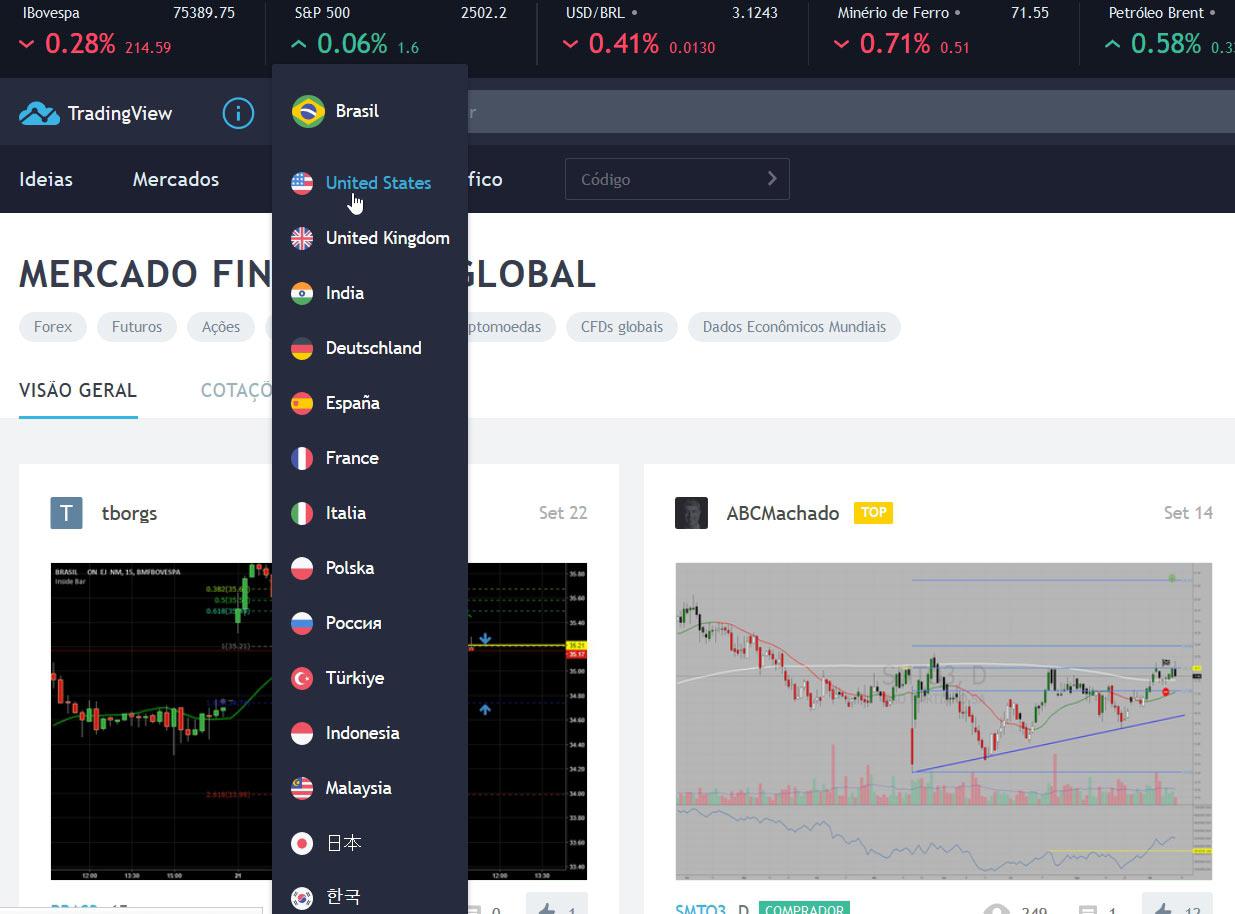 Site TradingView ainda não tem versão de Portugal