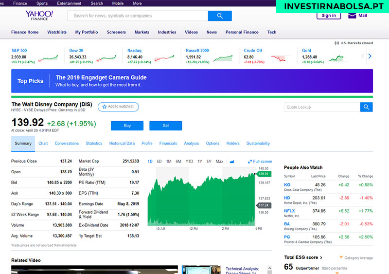 Site Yahoo Finance