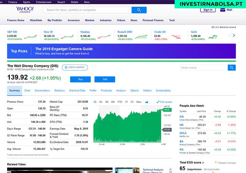 Site Yahoo Finance
