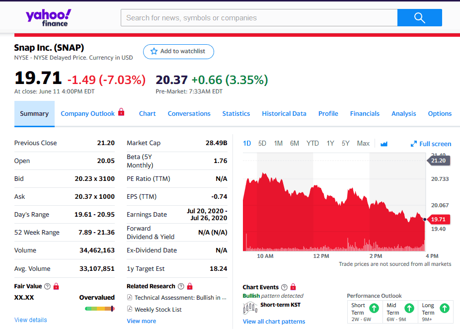 Página Yahoo Finance do Snapchat
