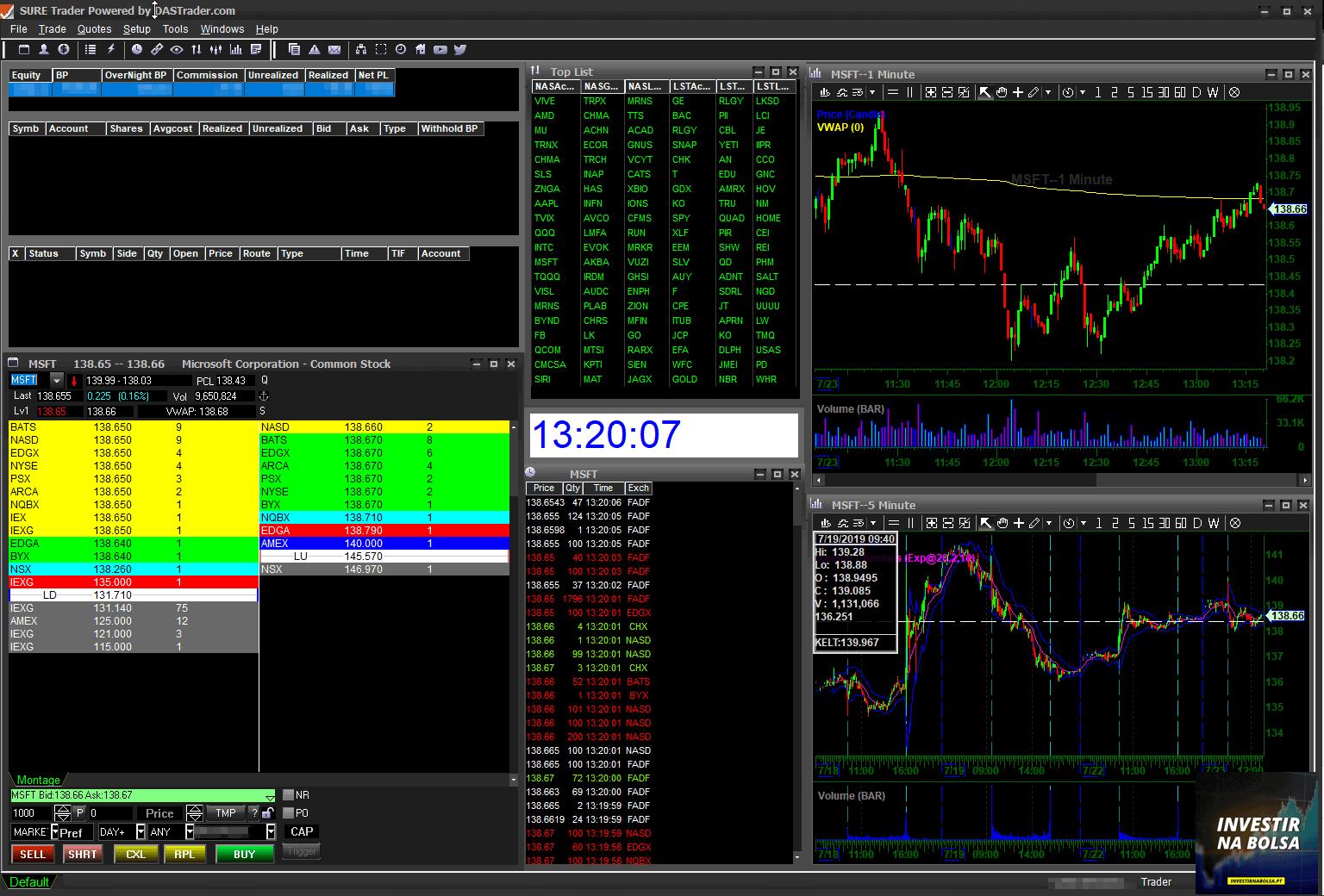 Plataforma Suretrader Desktop