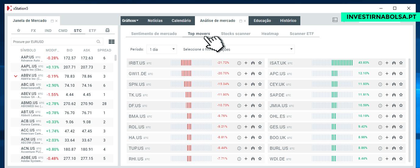 Lista de top movers na plataforma xstation 5 da XTB