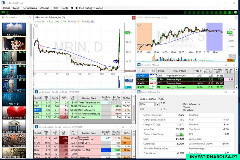 Trade-Ideas Pro é ideal para encontrar penny stocks