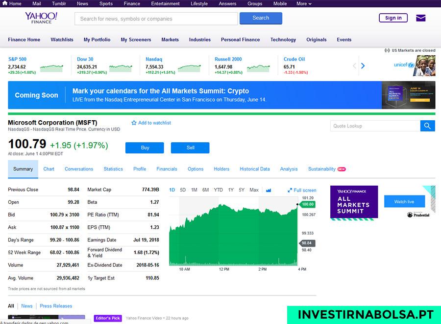 Cotações da Bolsa no Yahoo Finance