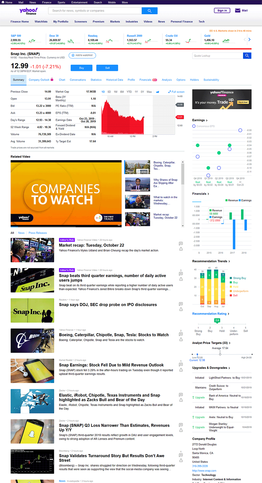 Yahoo Finance!